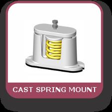 Spring Mounting