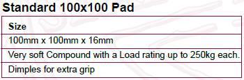 Anti-Vibration Rubber Pad 100x100 Load rating Table